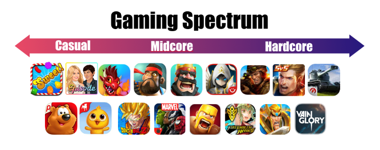 gaming_spectrum_gamerefinery